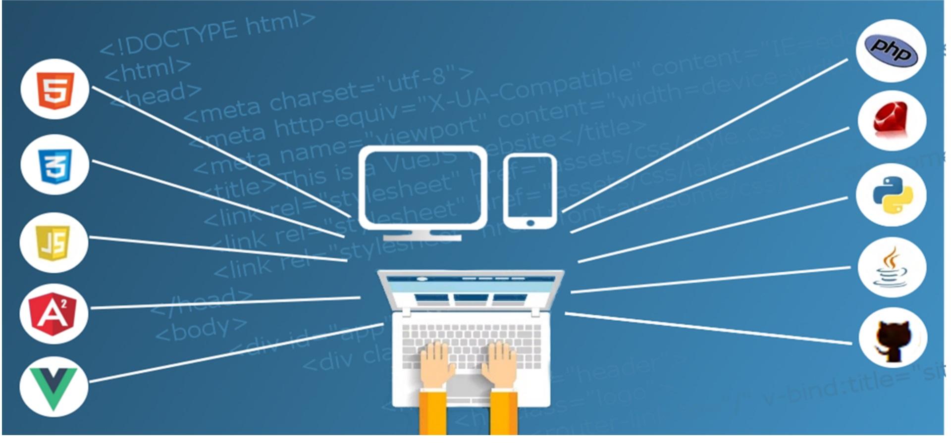 <p>Diseño e implementación sitios web.</p>