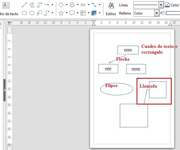 Formas básicas organigrama Draw