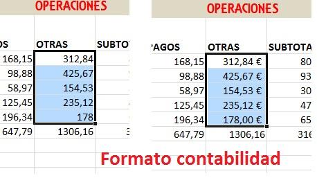 Formato número contabilidad